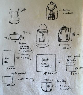 Sketch of the planned backpack and measurements of pattern pieces